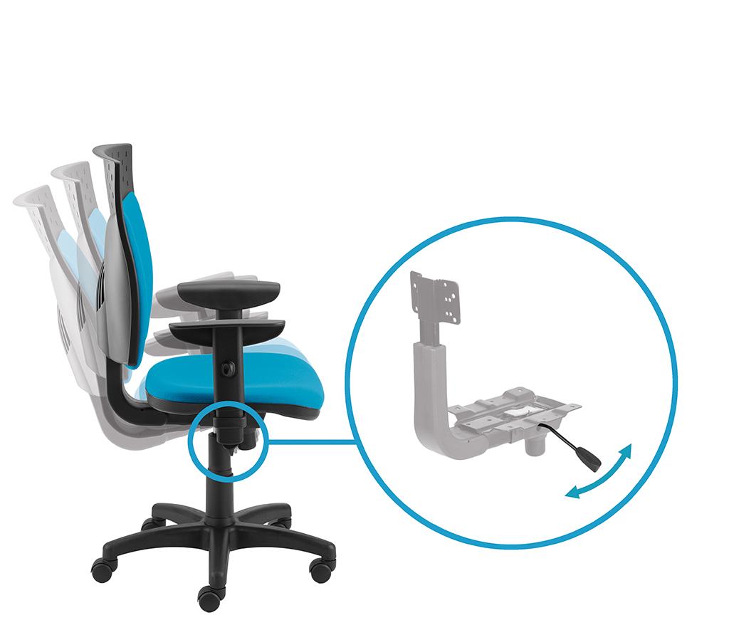 Zsynchronizowana regulacja kąta pochylenia oparcia i siedziska za pomocą prawej dźwigni (ruch dźwignią przód - tył)