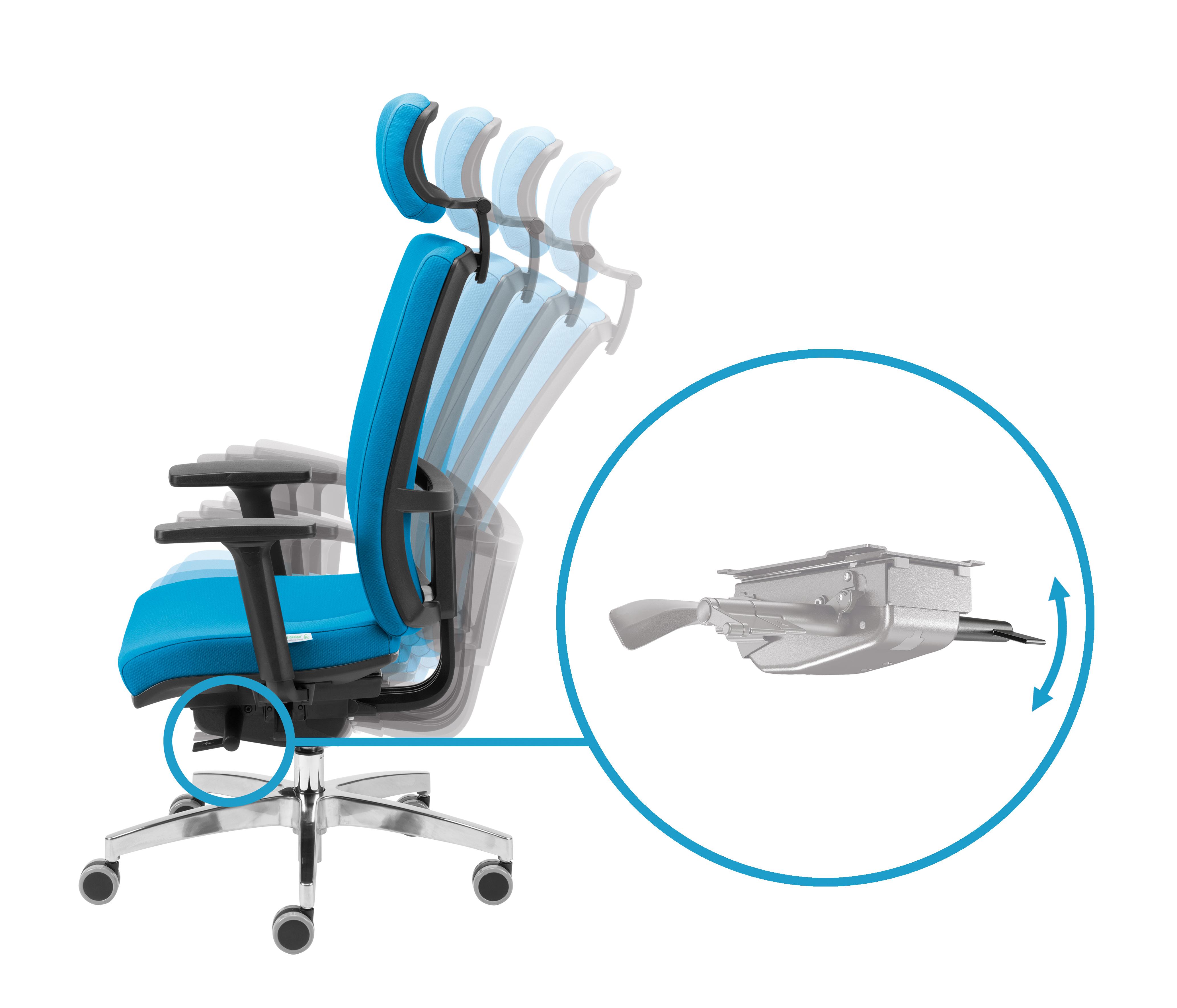 Zsynchronizowana regulacja kąta pochylenia oparcia i siedziska za pomocą lewej dźwigni