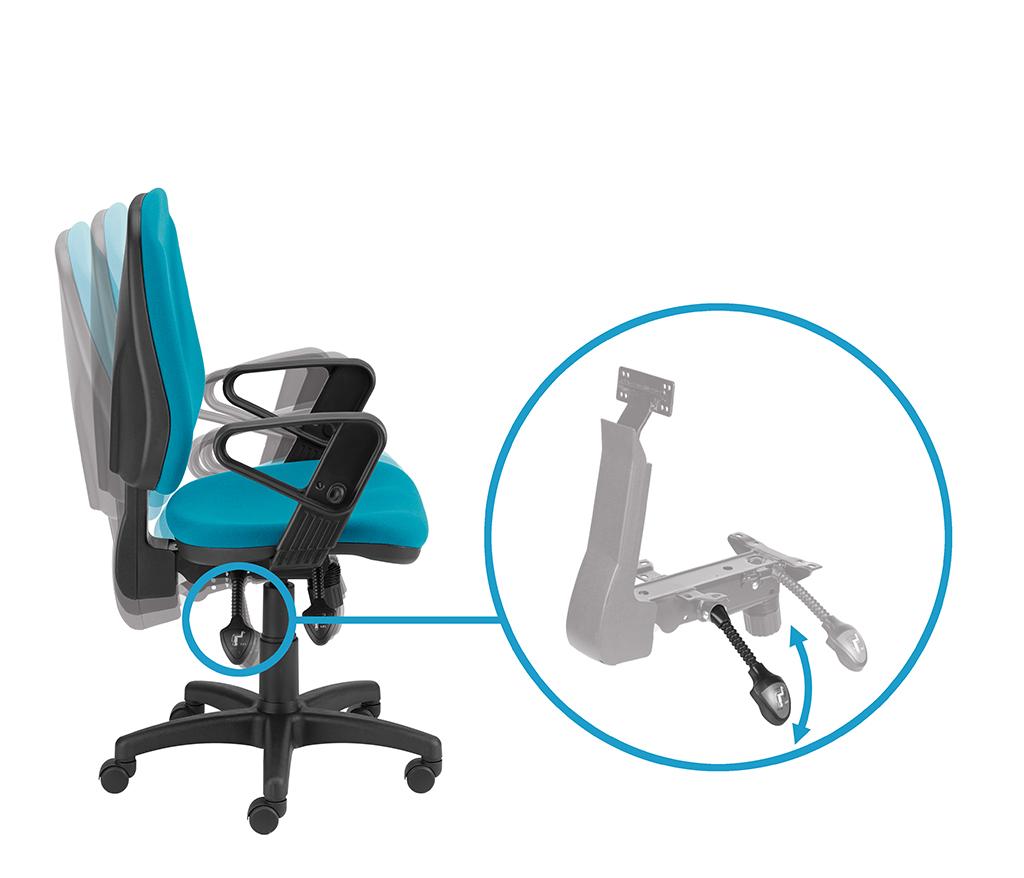 Zsynchronizowana regulacja kąta pochylenia oparcia i siedziska za pomocą tylnej prawej dźwigni